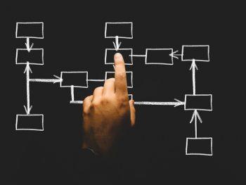 بیزینس پلن یا طرح کسب و کار چیست؟