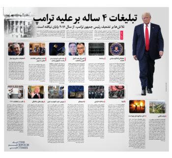 ترامپ پس از انتخابات ریاست جمهوری، علیرغم شواهد بیشماری که در رابطه با تقلب در انتخابات وجود دارند و همچنین چالشهای قانونی که در جریان